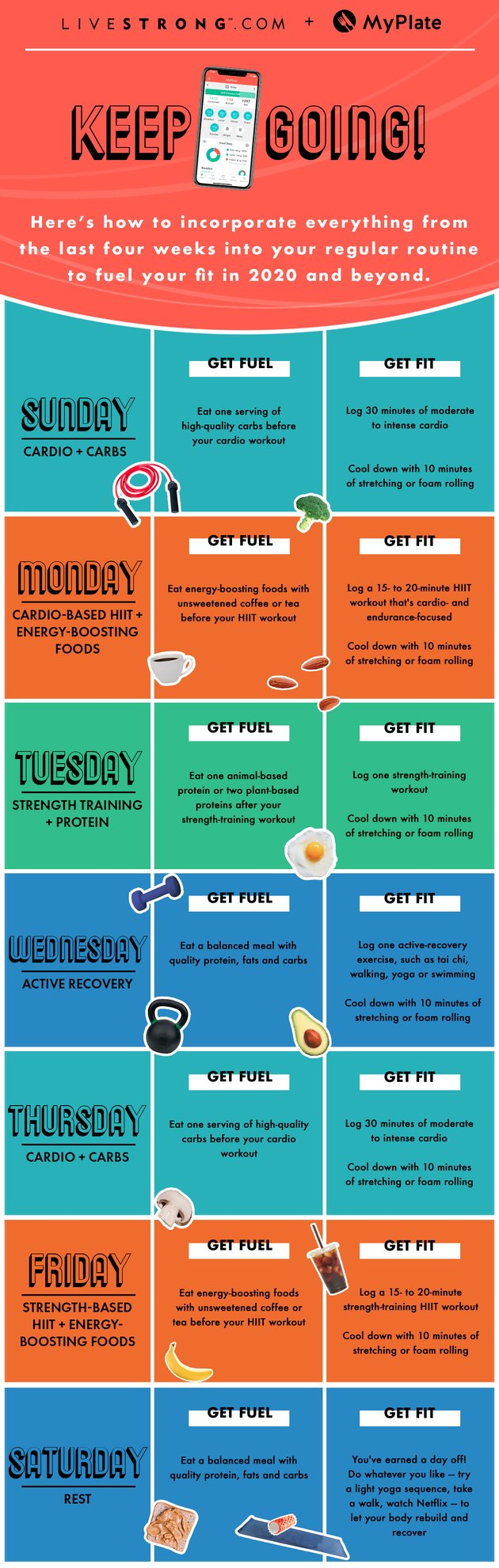 7-day food and fitness plan that combines all parts of the Fuel-Your-Fit Challenge