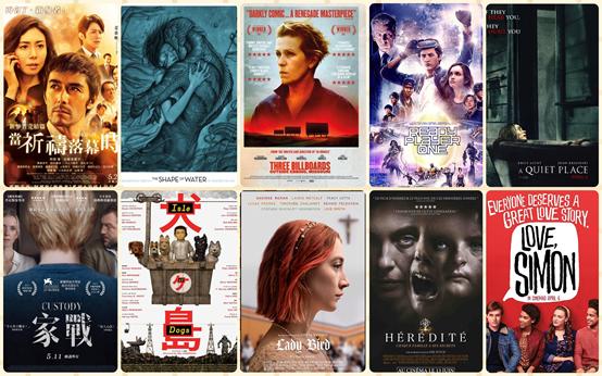 【電影推薦】2018上半年電影 TOP10!