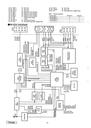 CLARION MANUAL  Auto Electrical Wiring Diagram