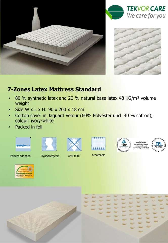 7 Zones Latex Mattress Standard 1 Pages