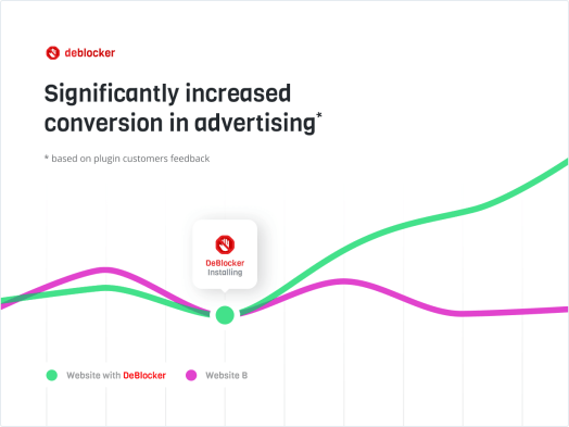 Significantly increased conversion in advertising