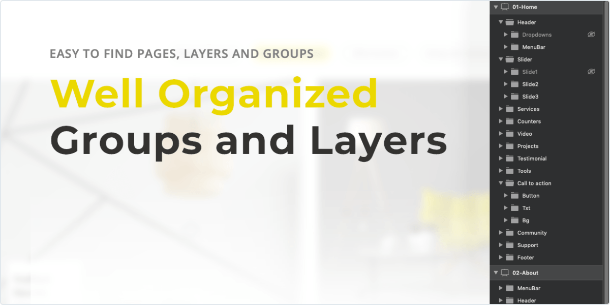Well Organized Groups and Layers