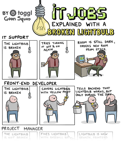 Toggl it jobs explained with changing lightbulb