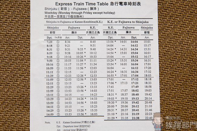 小田急江之島−鎌倉周遊券購票注意事項