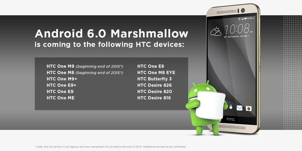 HTC Android 6.0 Marshmallow