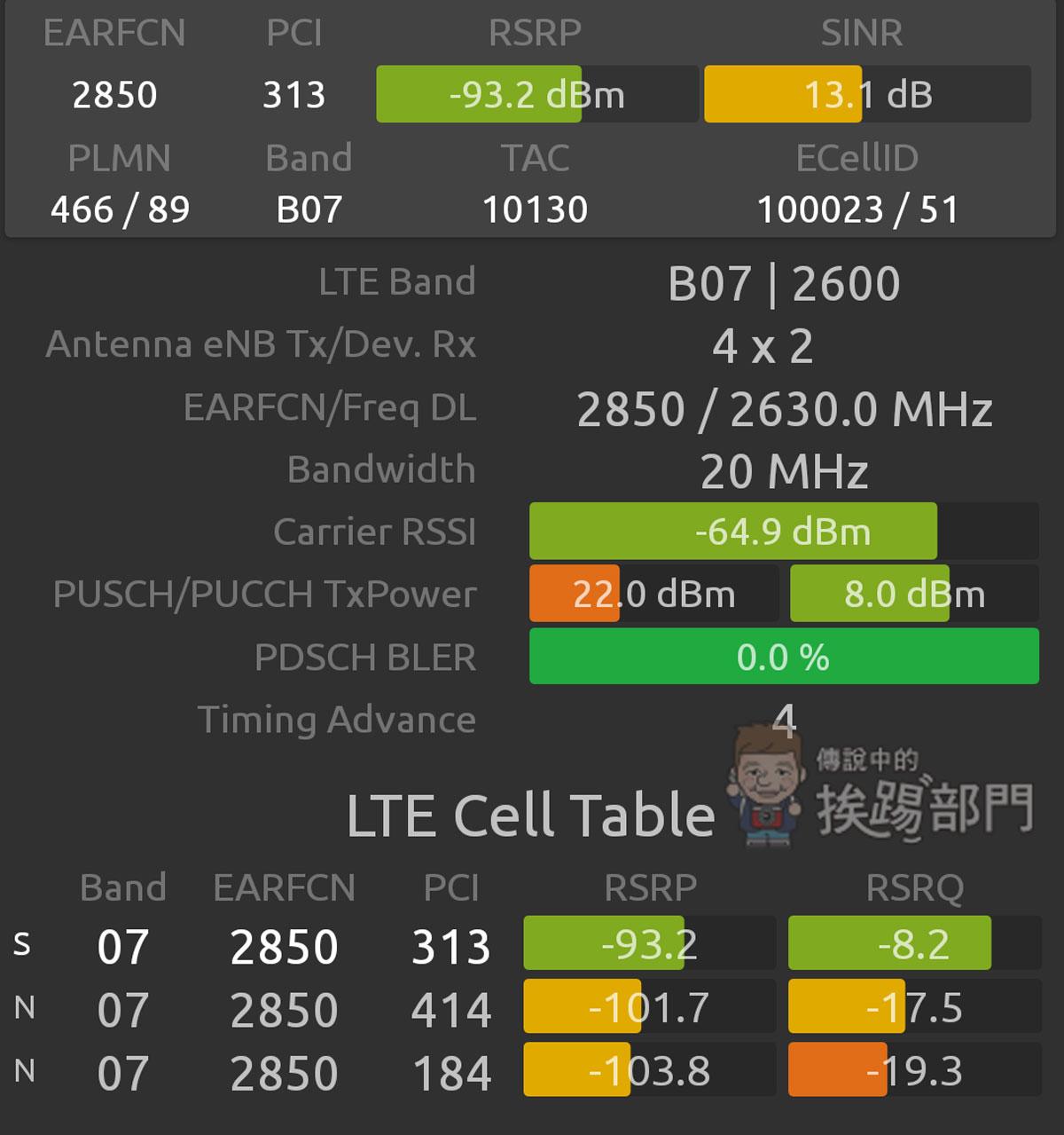功能強大!可即時監控Android手機4G LTE頻段的好工具 - 網路訊號大師 - 傳說中的挨踢部門