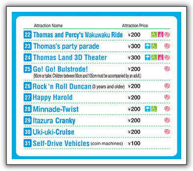 Thomas Land Price List