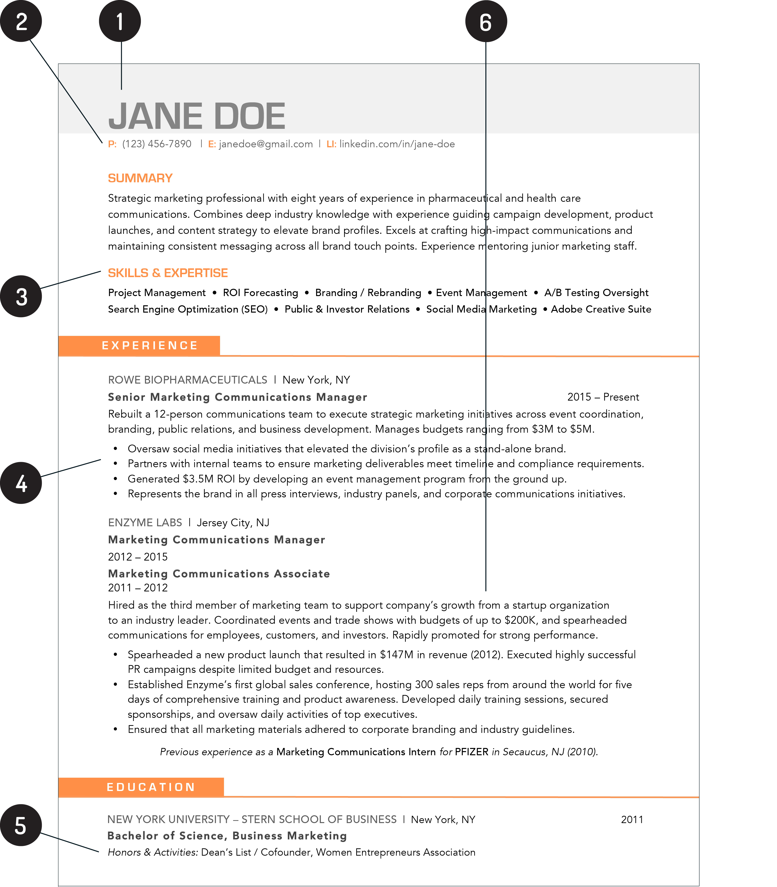 A good resume can land you that job interview, so you want to sta. What Your Resume Should Look Like In 2020 Money