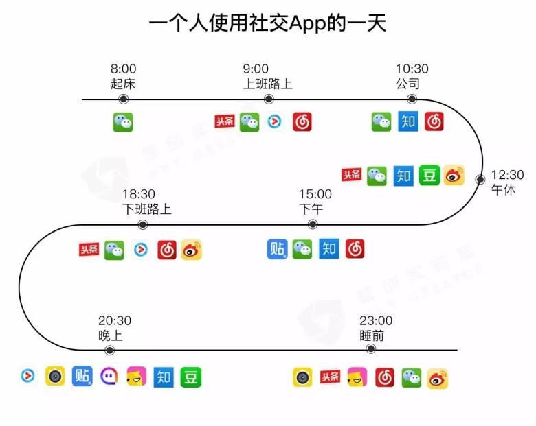 中國社交平台的圖片搜尋結果