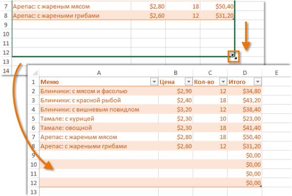 Как создать красивую таблицу в экселе