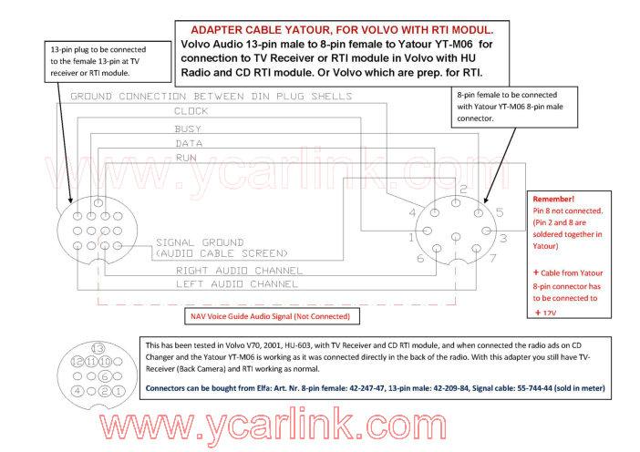 20130116002742_9972?resize\=665%2C470 av plug wiring diagram xbox 360 cable connections diagrams, home av wiring diagrams at suagrazia.org