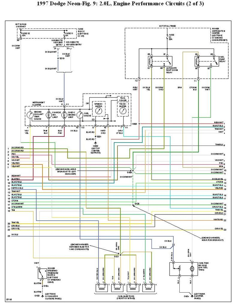 1998 Dodge Ram 1500 Headlamp Diagram Wiring Starting Know About Neon Problems 98 Wire Harness 29 Images