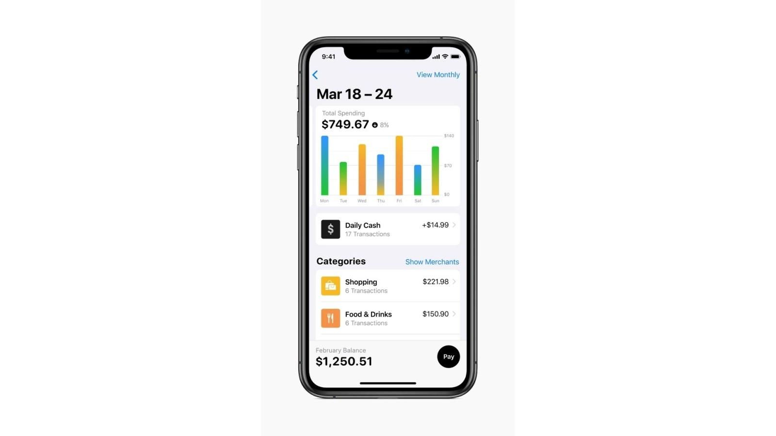 Apple Cardse Kreditkarte Zahlt Euch Geld Zuruck