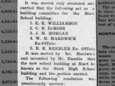 Start School Building named for new Start School