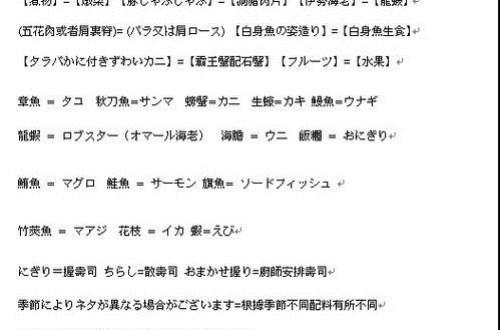 肉粿東京+箱根大暴走,行程規劃分享篇