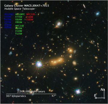 MACS0647-JD, la più lontana di tutte le galassie (per ora)