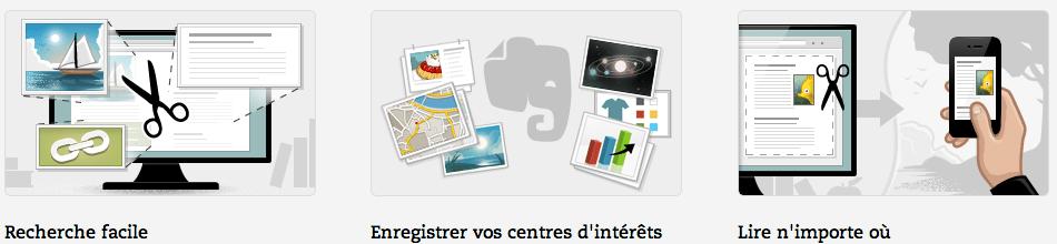 Web clipper : une autre bonne raison d'utiliser Evernote [Tool]