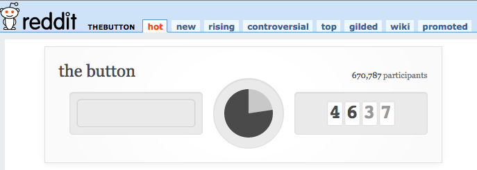 Reddit : The button [madness]