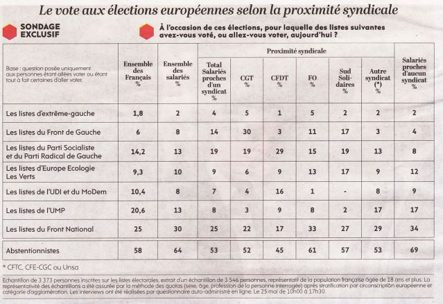 ob_2e2c1b_vote-europeennes-0001.jpg (1118×767)