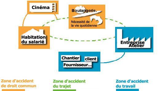 Accident de trajet - Canaille le Rouge, le c@rnet, ses p@ges.