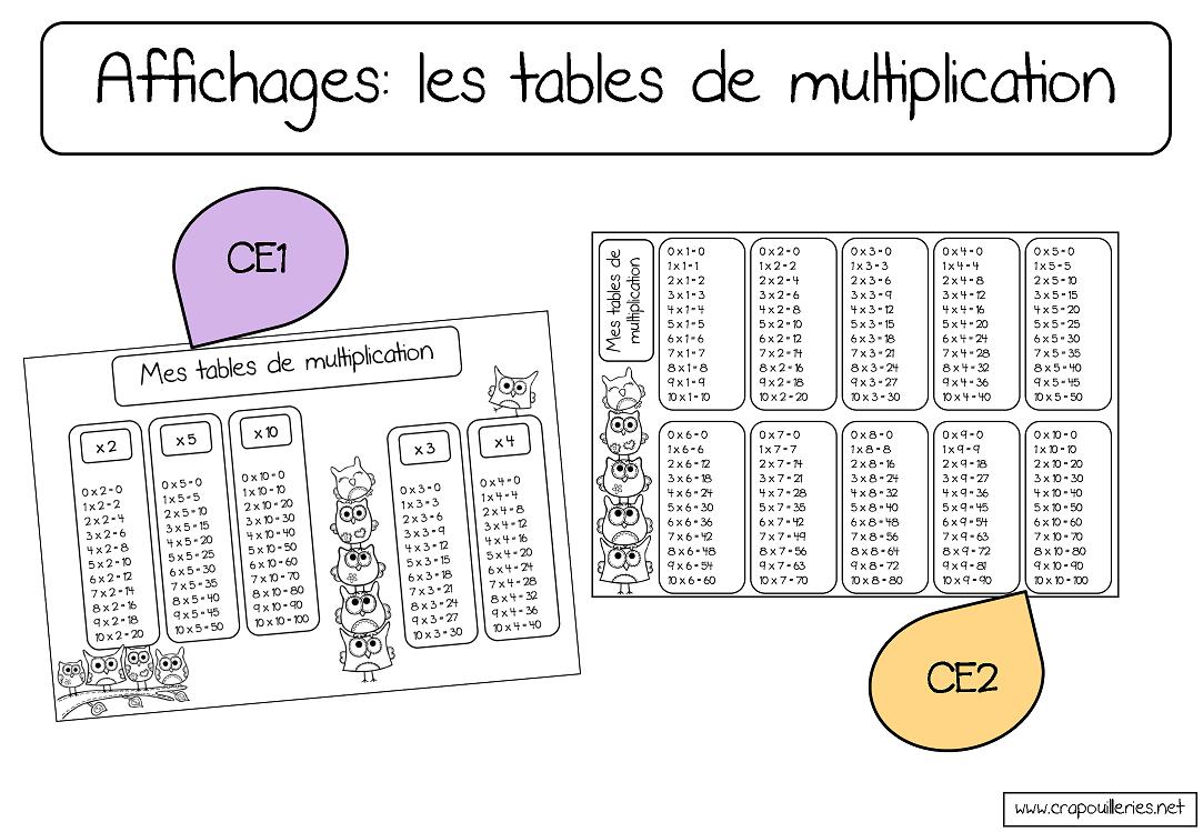 mes tables de multiplication ce1