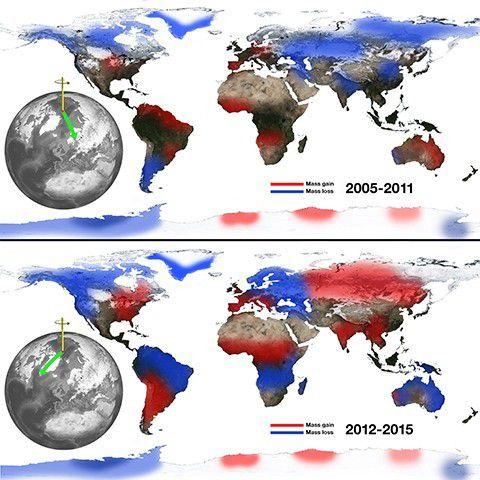 Les changements dans les réserves d'eau et la fonte des glaciers dirigent le mouvement polaire