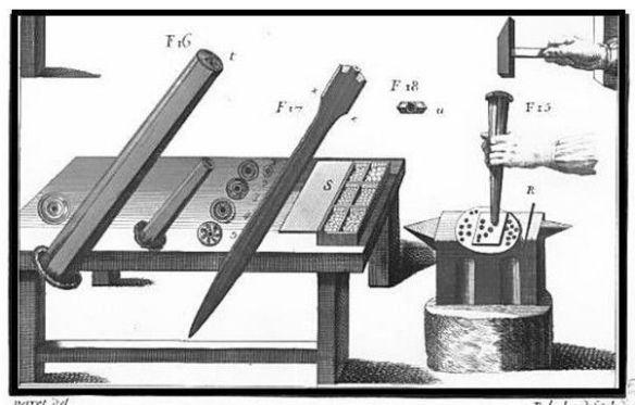 Fabrication rosette