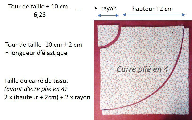 la jupe qui tourne tutoriel couture facile d butant les tutos couture de viny blog de. Black Bedroom Furniture Sets. Home Design Ideas