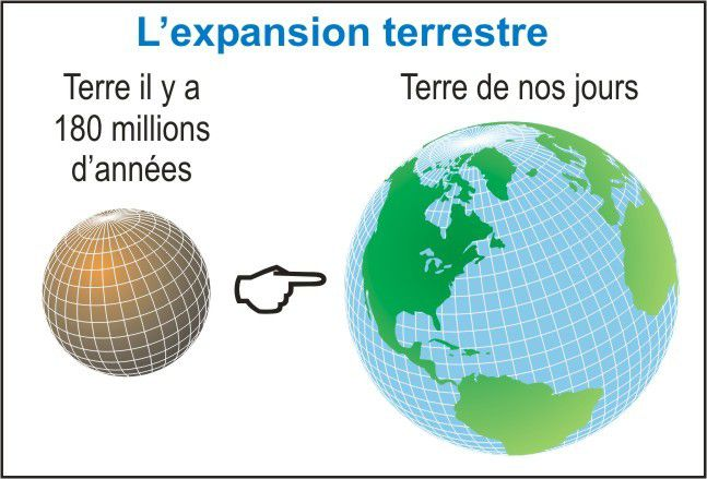 Le secret bien gardé de l'expansion de la Terre… !