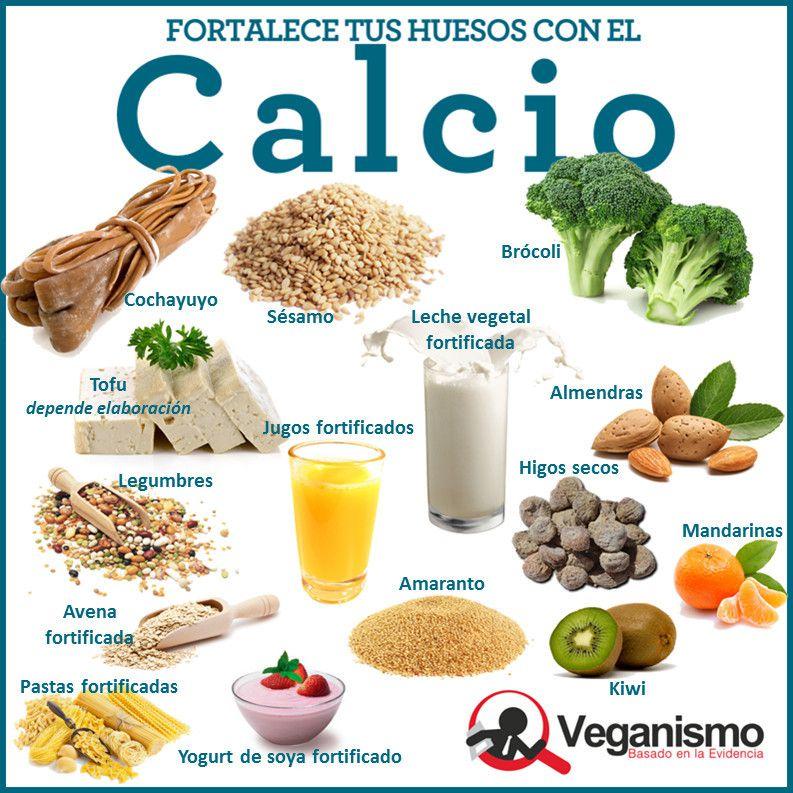 K Te Mantienen Alimentos Saludable