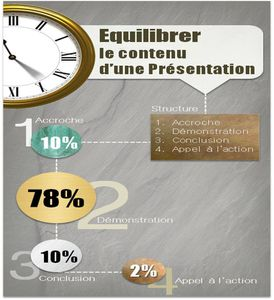 Timing-d-une-presentation-2-Slide-at-Work-Nesma-HOUHOU-Sli.jpg