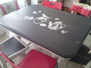 Pochoirs Sur Table De Cuisine Le Blog De Superchoupinette