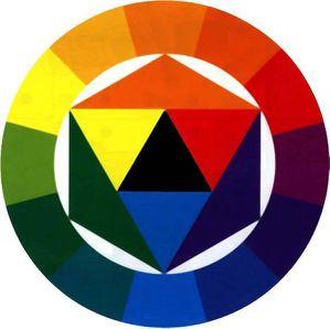 https://i1.wp.com/img.over-blog.com/300x298/4/03/05/85/cercle-chromatique1.jpg