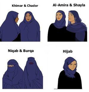 Burqa+niqab