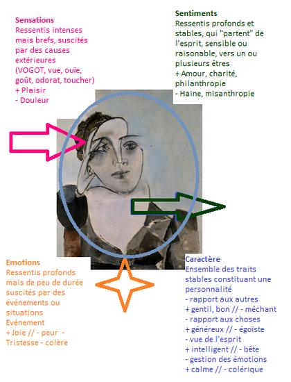 Lexique-Portrait-psychologique-personnage-copie-1.png