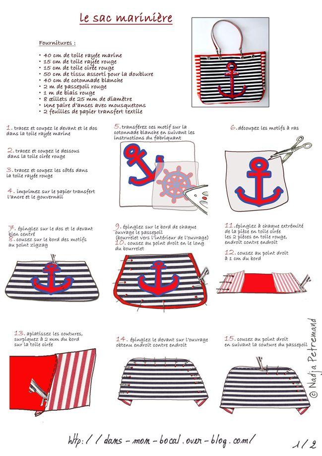 tuto le sac marinière page 1