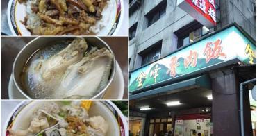 台北 金峰魯肉飯(食尚玩家)~飄香二十多年的魯肉飯