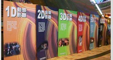 喜滿客6D電影公園 動物總動員~寓教於樂的6D電影體驗