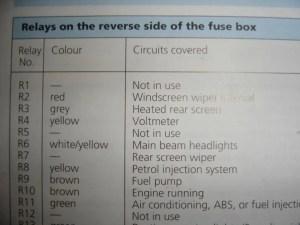 Escort Cosworth Fuse Box  Page 2  PassionFord  Ford