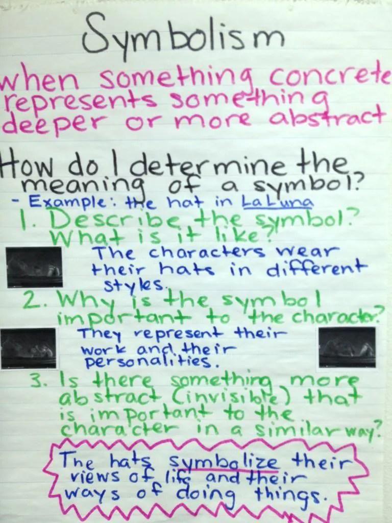 Theme And Symbolism That Teaching Blog