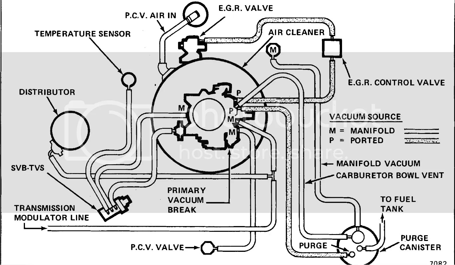 I Need A Full Vacuum Diagram Of A 79 With A 403 Automatic