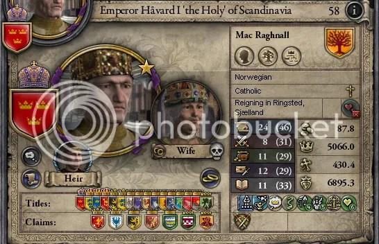 Håvard den Hellige