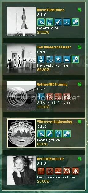 Norwegian tech teams