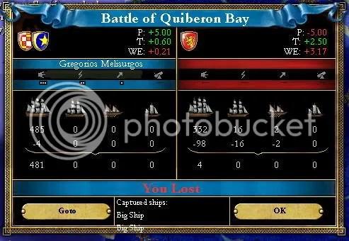 Quiberon Bay result