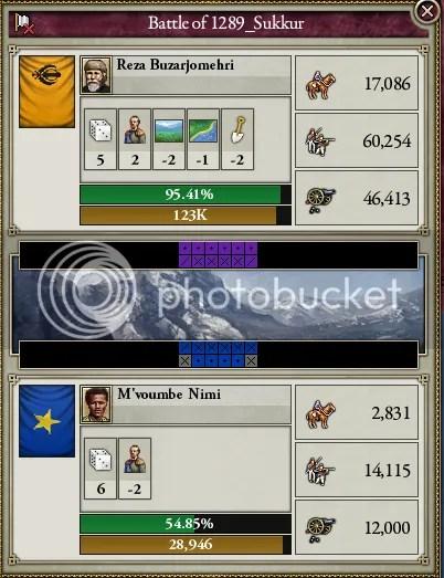 Battle of Sukkur