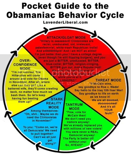 guide_to_obamaniac2.jpg picture by Robbedvoter