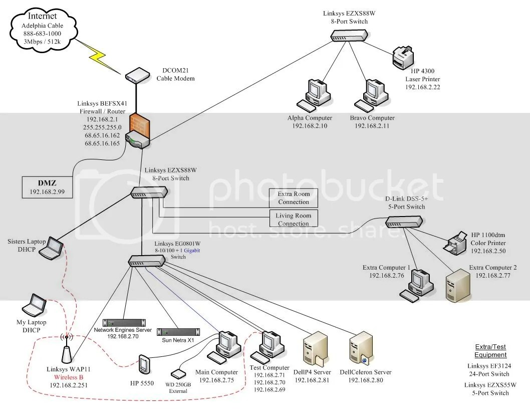Post Your Networkdiagram