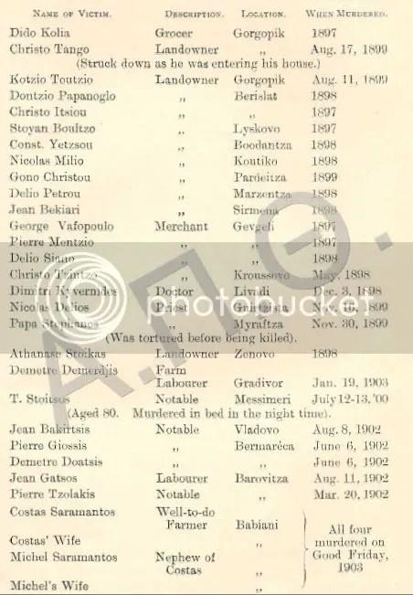 slavobulgariancrimes 5 SlavoBulgarian Anti Macedonian Struggle, 1897 1903