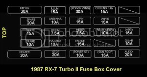 I need Series 4 RX7 Fuse box cover diagram, help! RESOLVED