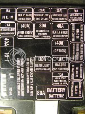 lookin for EK fuse box diagram under hood  HondaTech